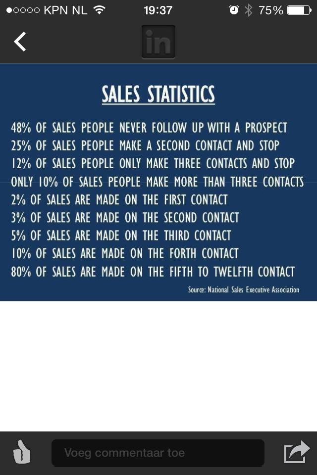 Waar gaat het om in de Automotive Sales?