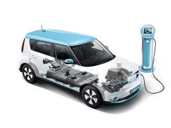 Nieuwe Kia Soul EV 2014 kopen